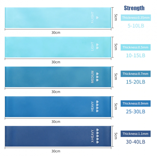 Resistance Band Strengths